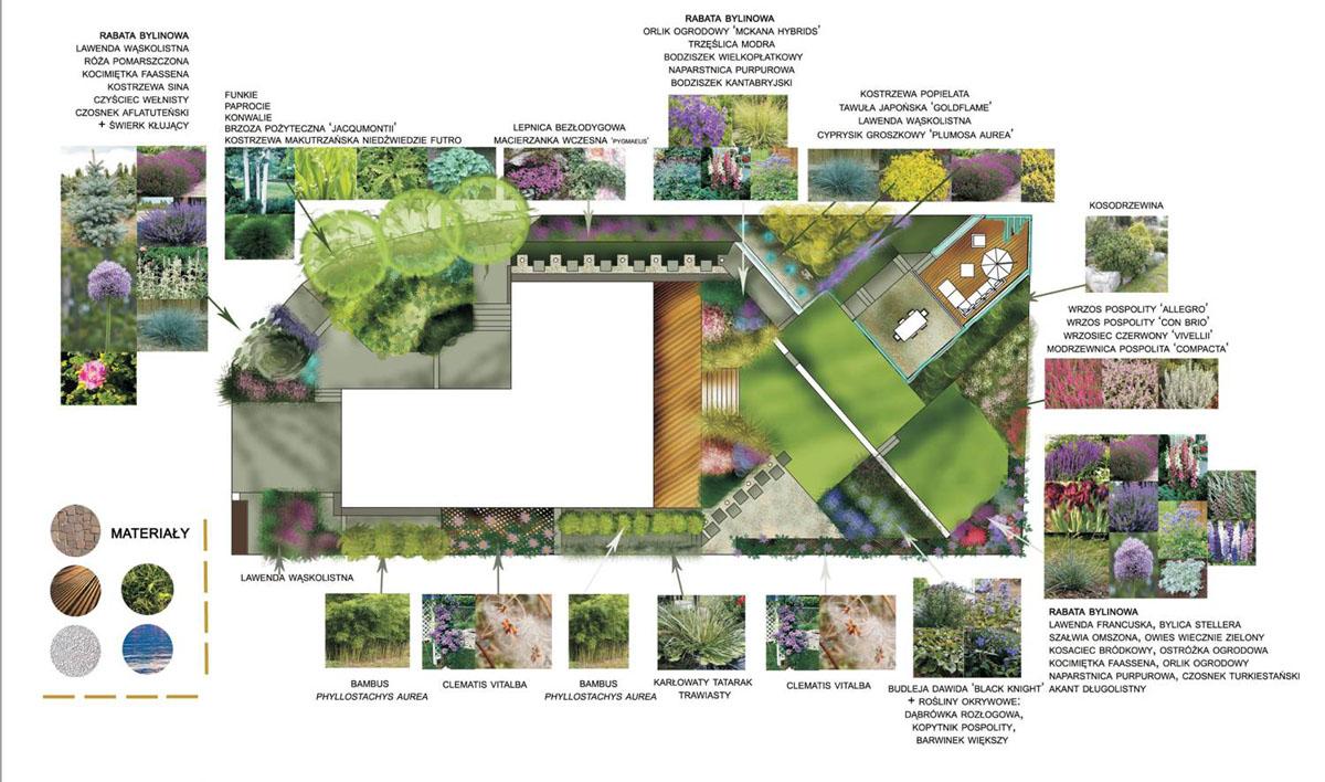 Projekt ogrodu Szczecin